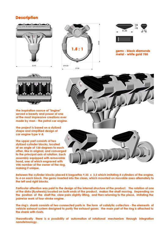 Пример описания дизайн-проекта для участия в конкурсе ювелирного дизайна на Dubai International Jewellery Week.