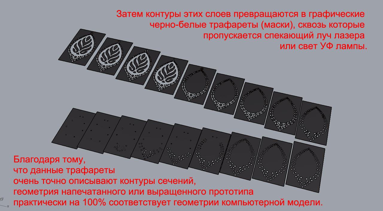 Схема виртуальных масок, создаваемых установкой после нарезки 3д-модели ювелирного украшения на слои